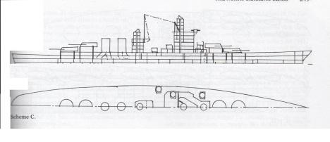 US 1935 Battleship Scheme C dg mod